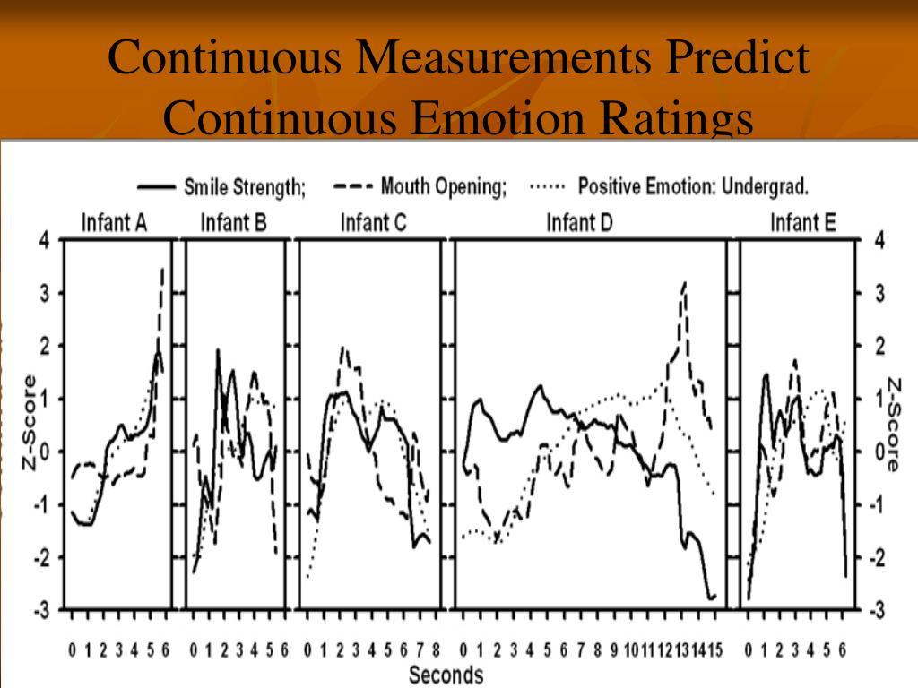 Continuous Measurements Predict Continuous Emotion Ratings