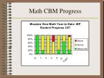 math cbm progress