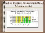 reading progress curriculum based measurements