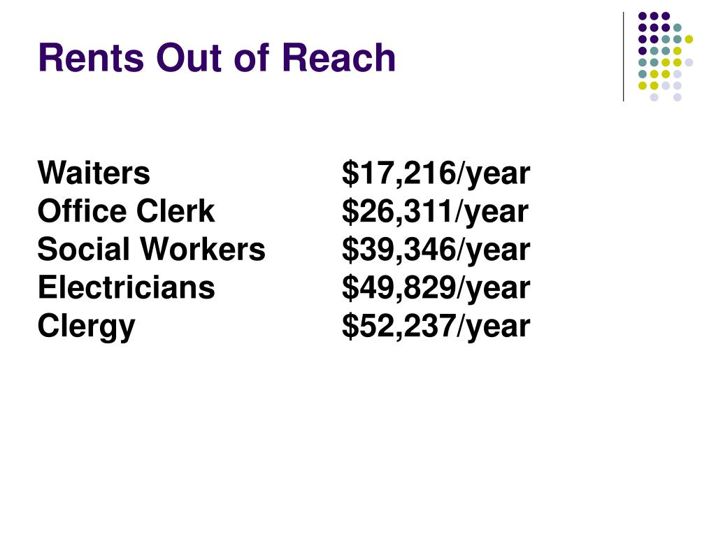 Rents Out of Reach
