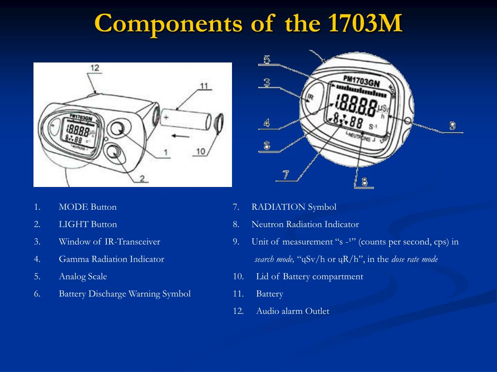 Components of the 1703M