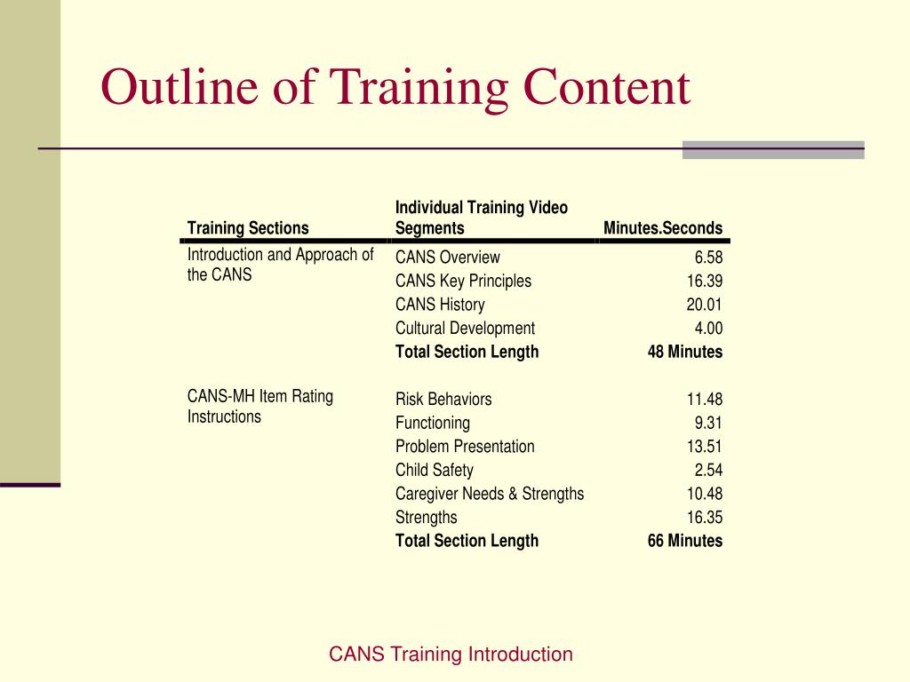 Outline of Training Content