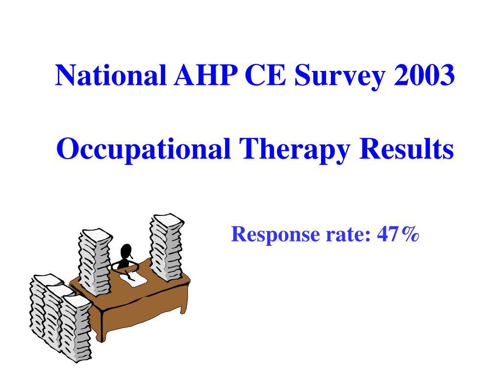 National AHP CE Survey 2003