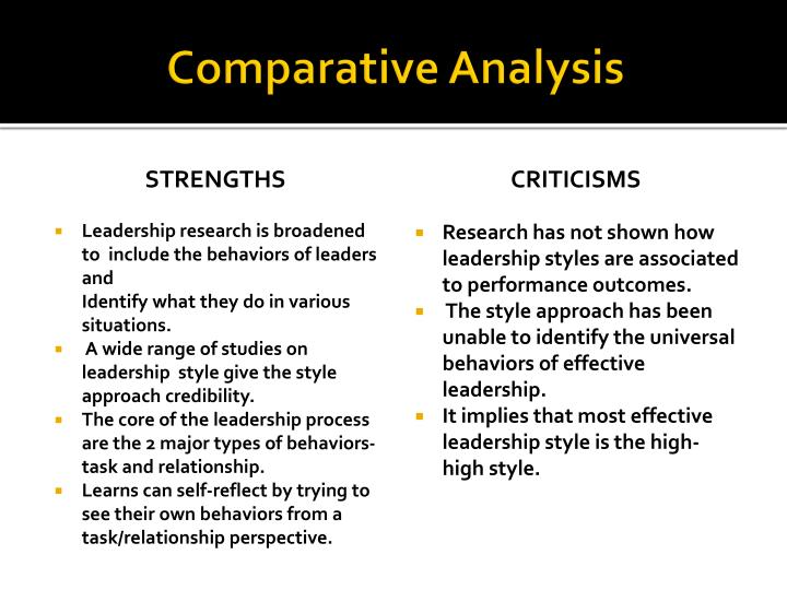 compative analysis As said in the assignment we have to select a topic which is taken with two peered reviewed journal articles and making our own topic to understand the comparative analysis.