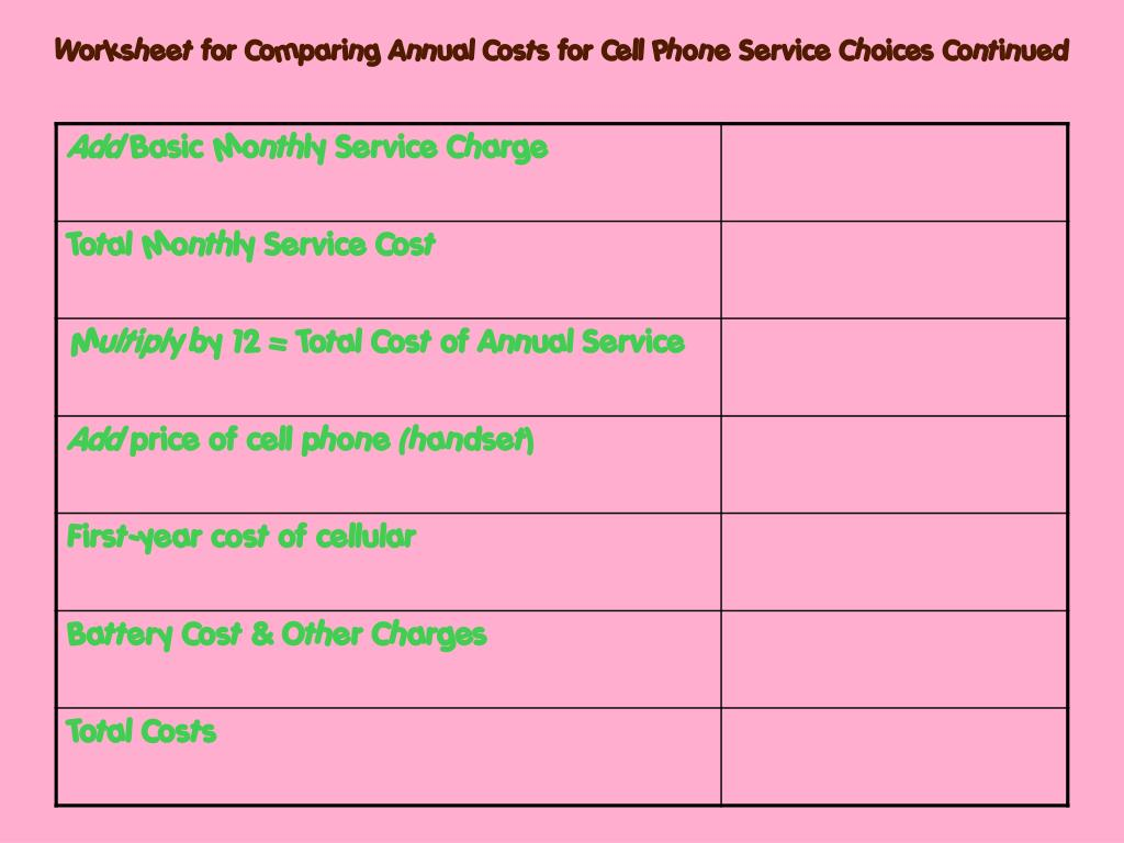 Worksheet for Comparing Annual Costs for Cell Phone Service Choices Continued
