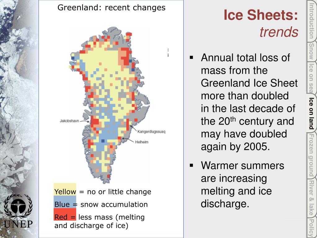 Greenland: recent changes
