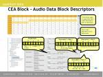 cea block audio data block descriptors
