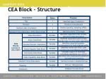 cea block structure
