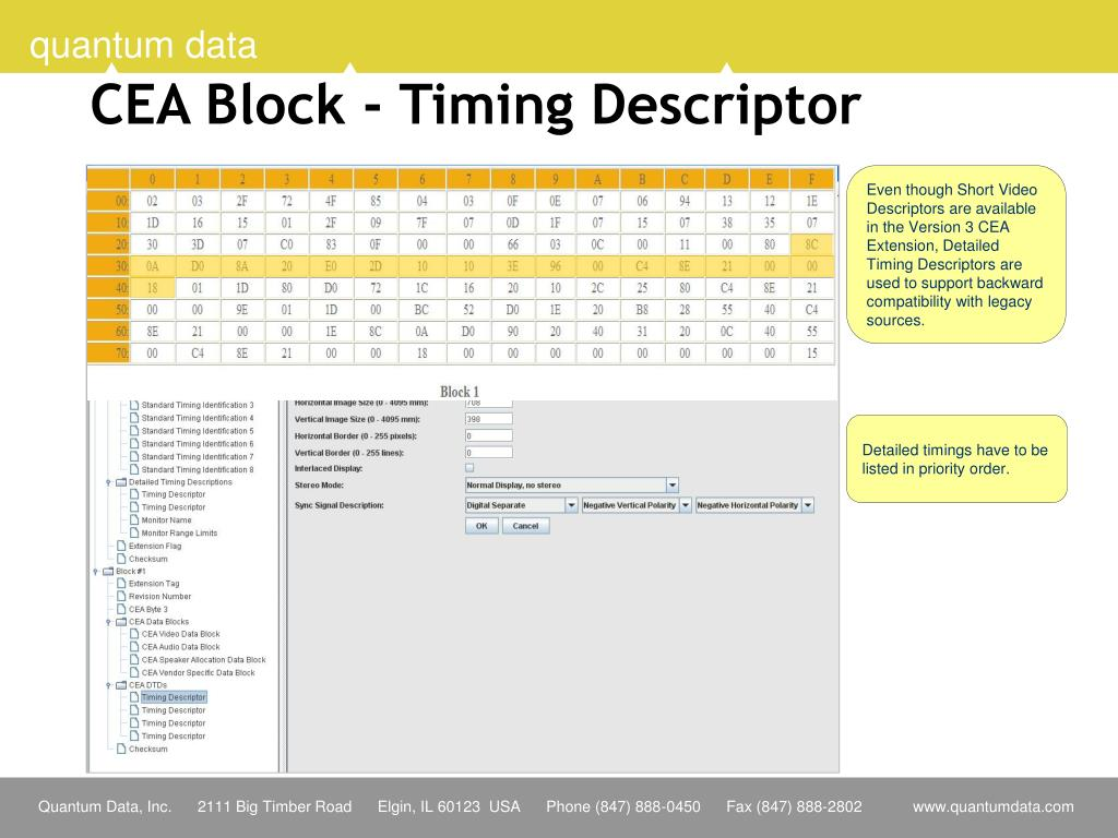 Even though Short Video Descriptors are available in the Version 3 CEA Extension, Detailed Timing Descriptors are used to support backward compatibility with legacy sources.
