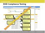 edid compliance testing33