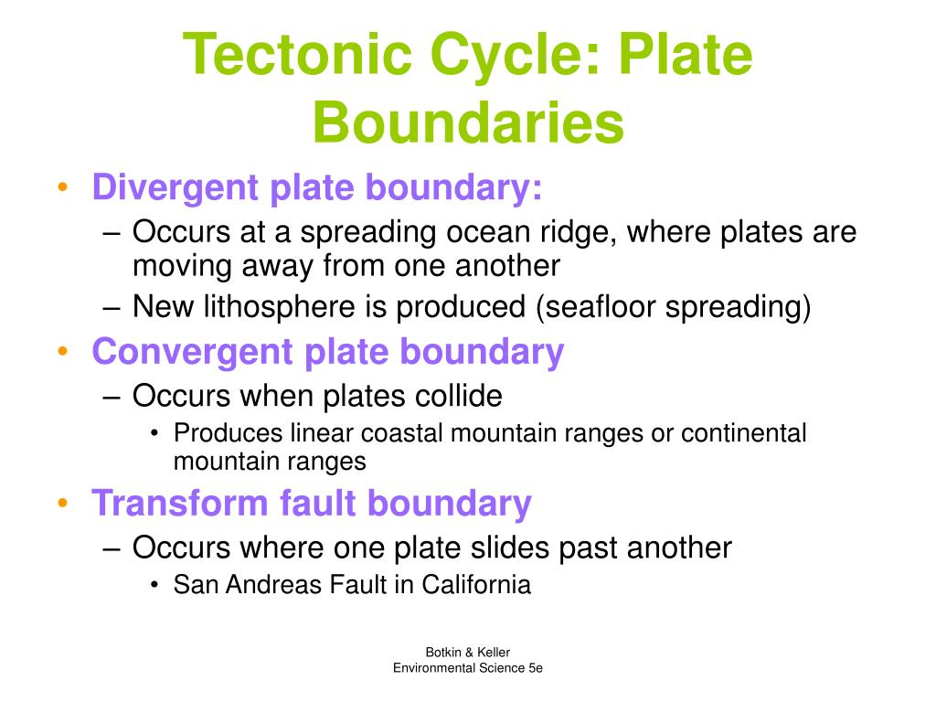 Tectonic Cycle: Plate Boundaries