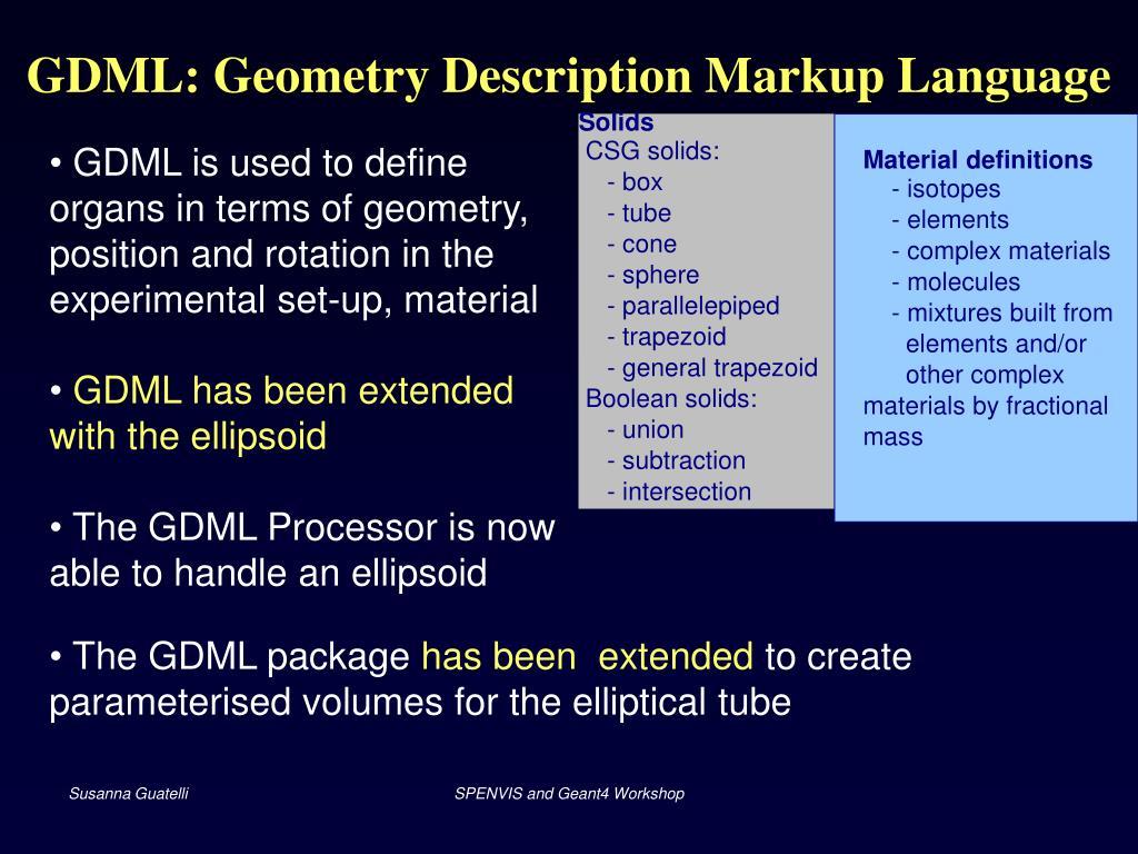 GDML: Geometry Description Markup Language
