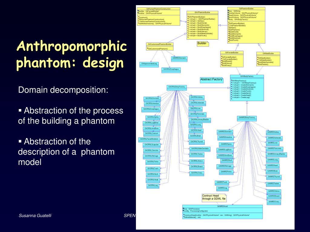 Anthropomorphic phantom: design