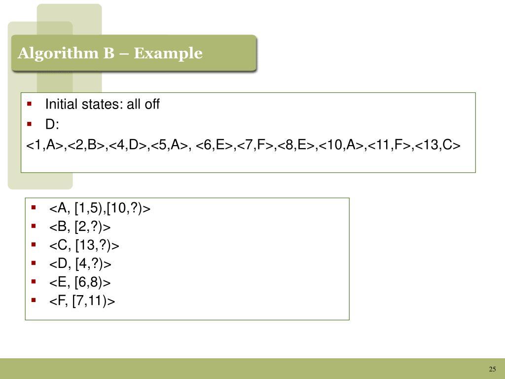 Algorithm B – Example
