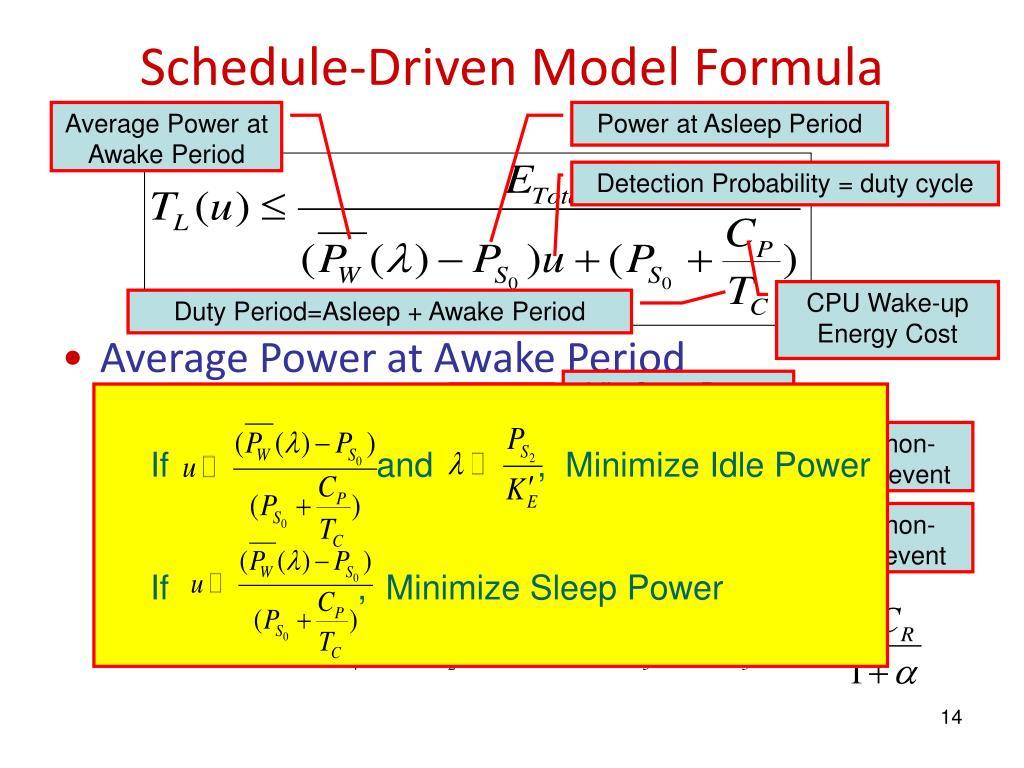Average Power at Awake Period