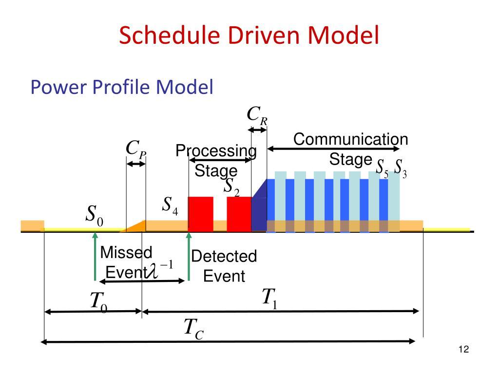 Communication Stage