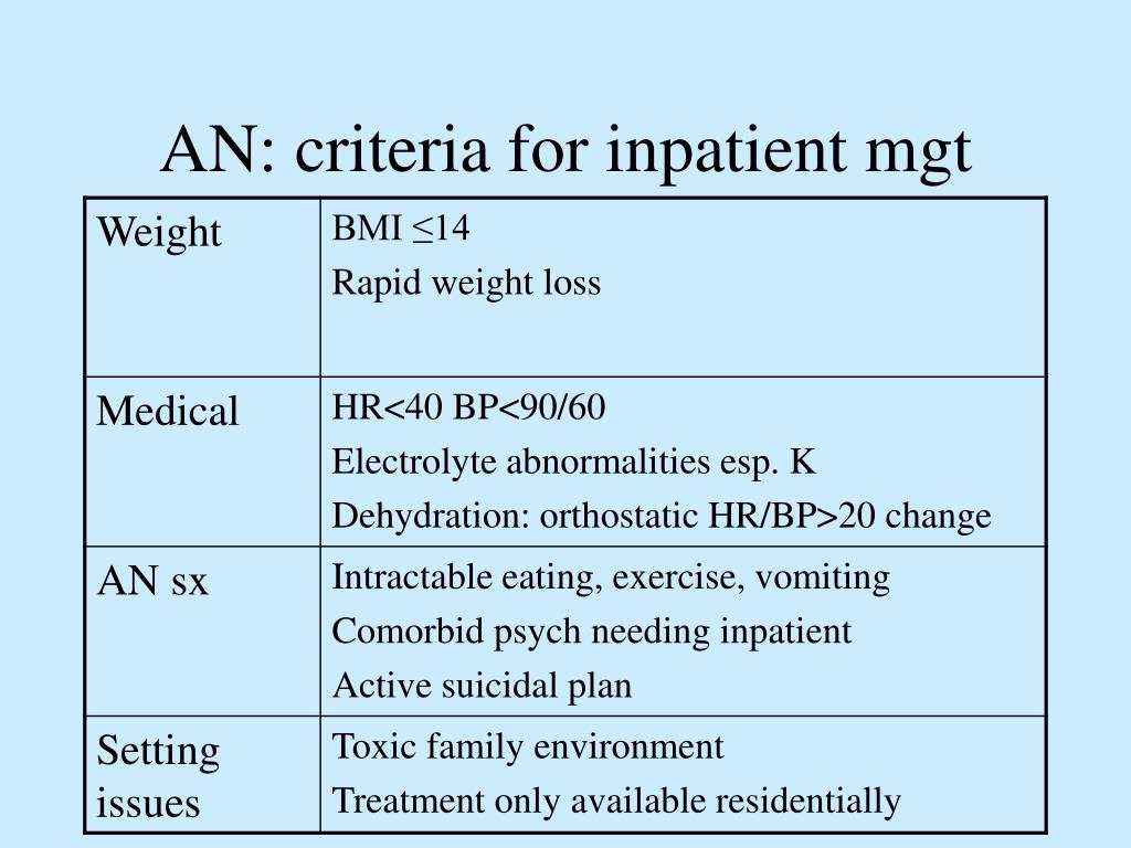 AN: criteria for inpatient mgt