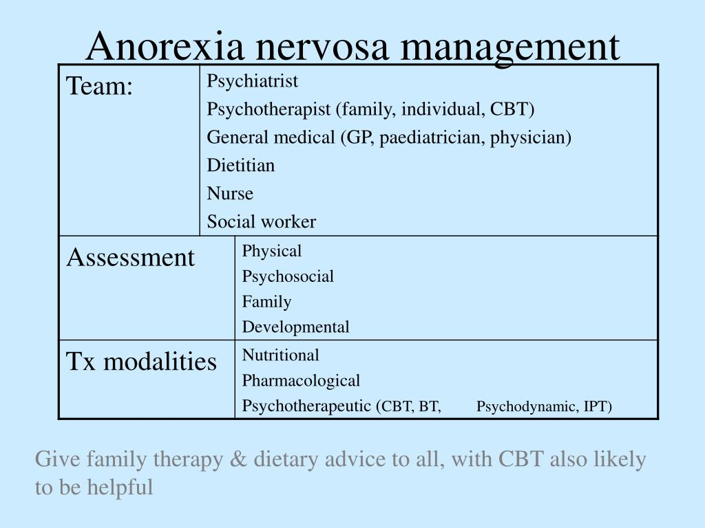 Anorexia nervosa management