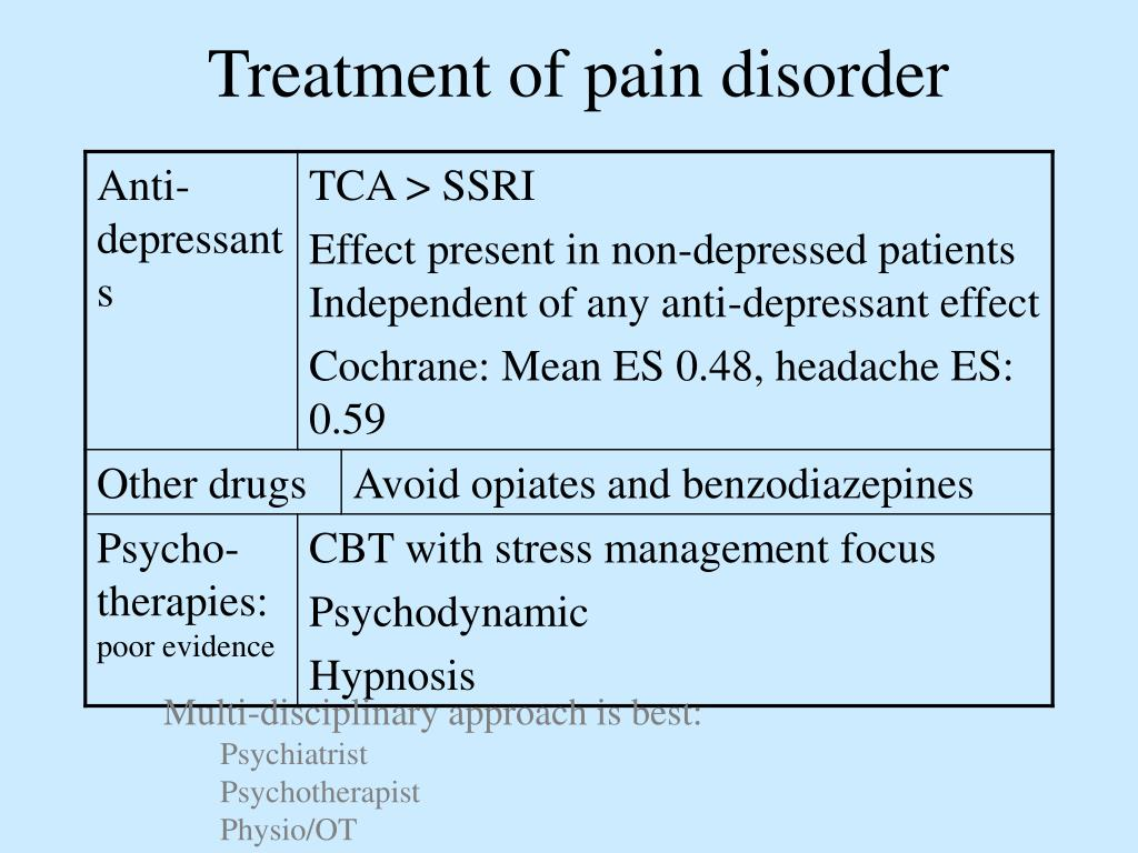 Treatment of pain disorder