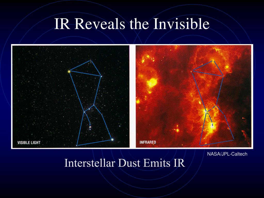 IR Reveals the Invisible