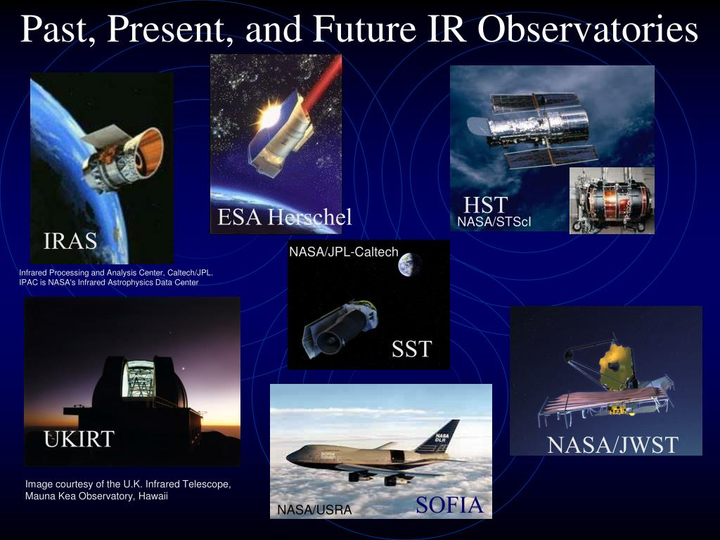 Past, Present, and Future IR Observatories