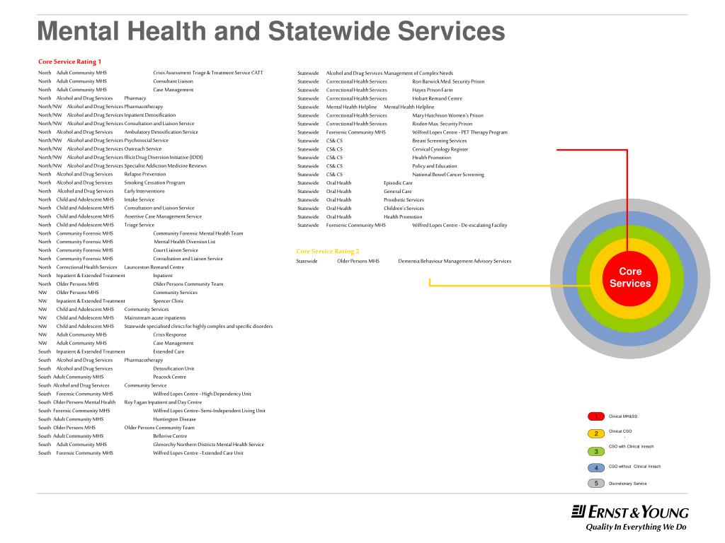 Mental Health and Statewide Services