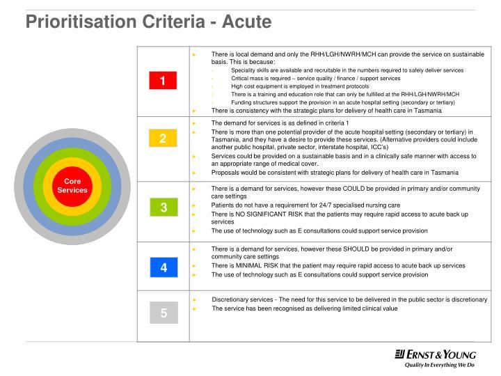 Prioritisation criteria acute