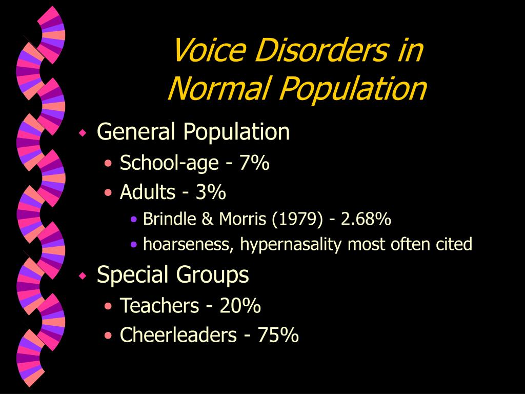 Voice Disorders in