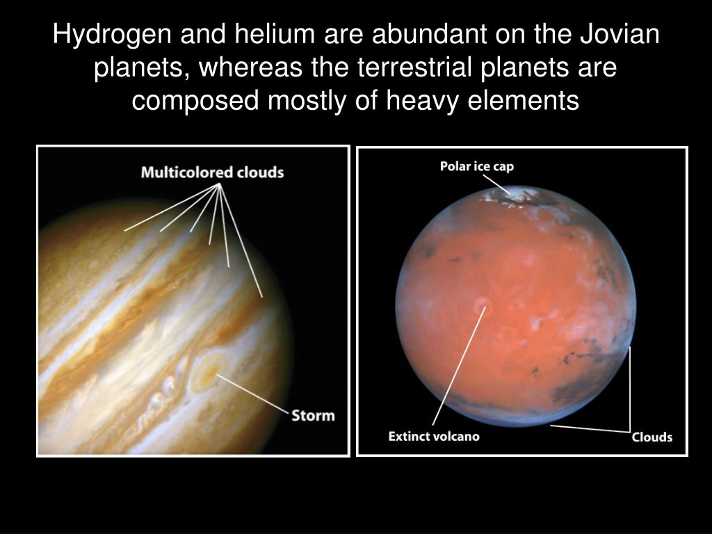 Hydrogen and helium are abundant on the Jovian