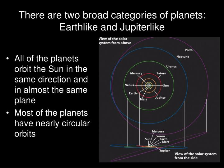 There are two broad categories of planets earthlike and jupiterlike