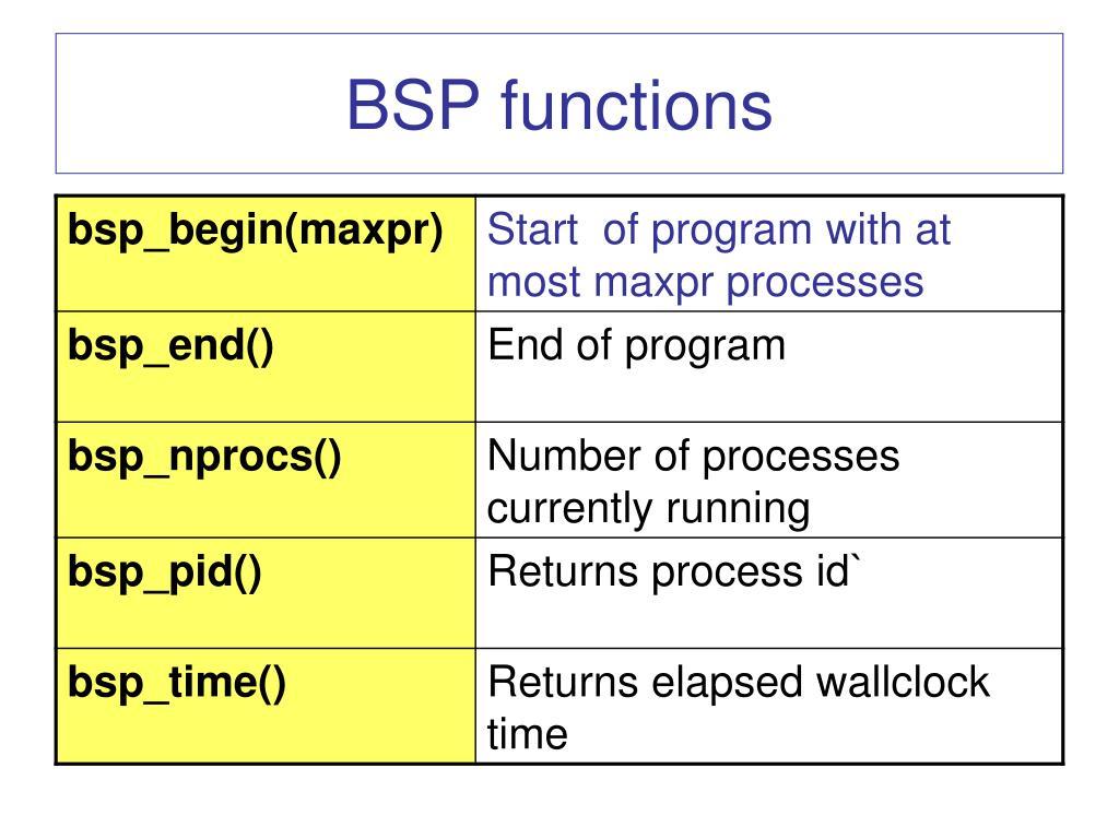 BSP functions