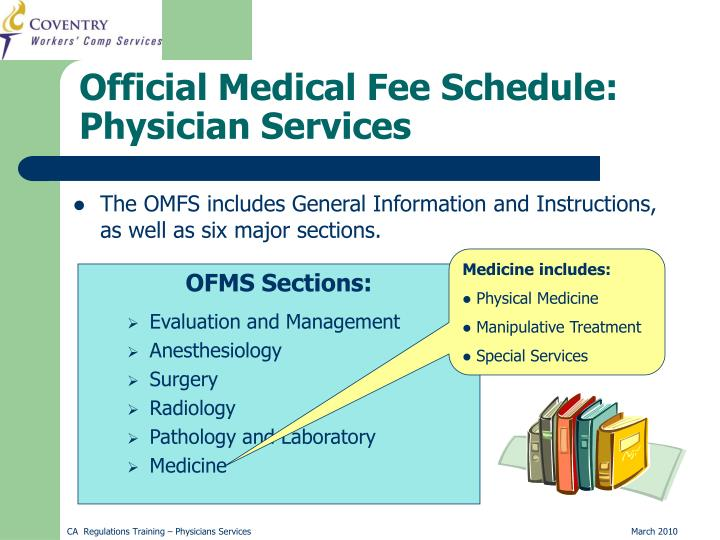 Official medical fee schedule physician services