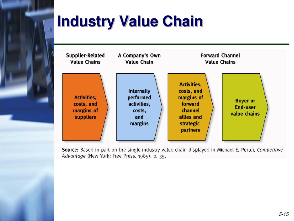 value chain analysis bodyshop The nook book (ebook) of the apple value chain analysis by billy george at barnes & noble free shipping on $25 or more.