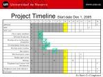 project timeline start date dec 1 2005