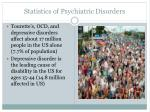 statistics of psychiatric disorders