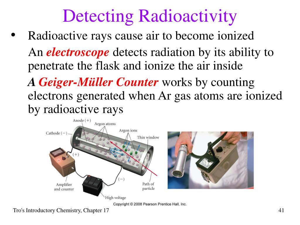Detecting Radioactivity