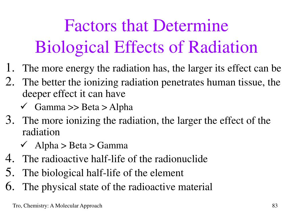 Factors that Determine
