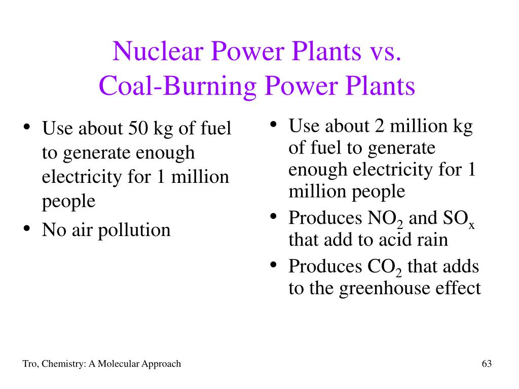 Use about 50 kg of fuel to generate enough electricity for 1 million people