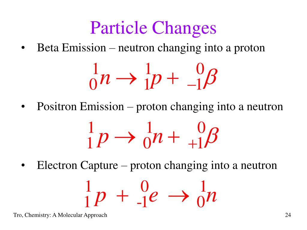 Beta Emission – neutron changing into a proton