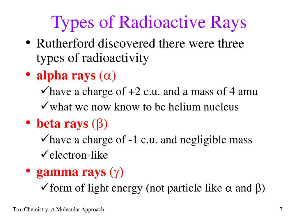 Types of Radioactive Rays