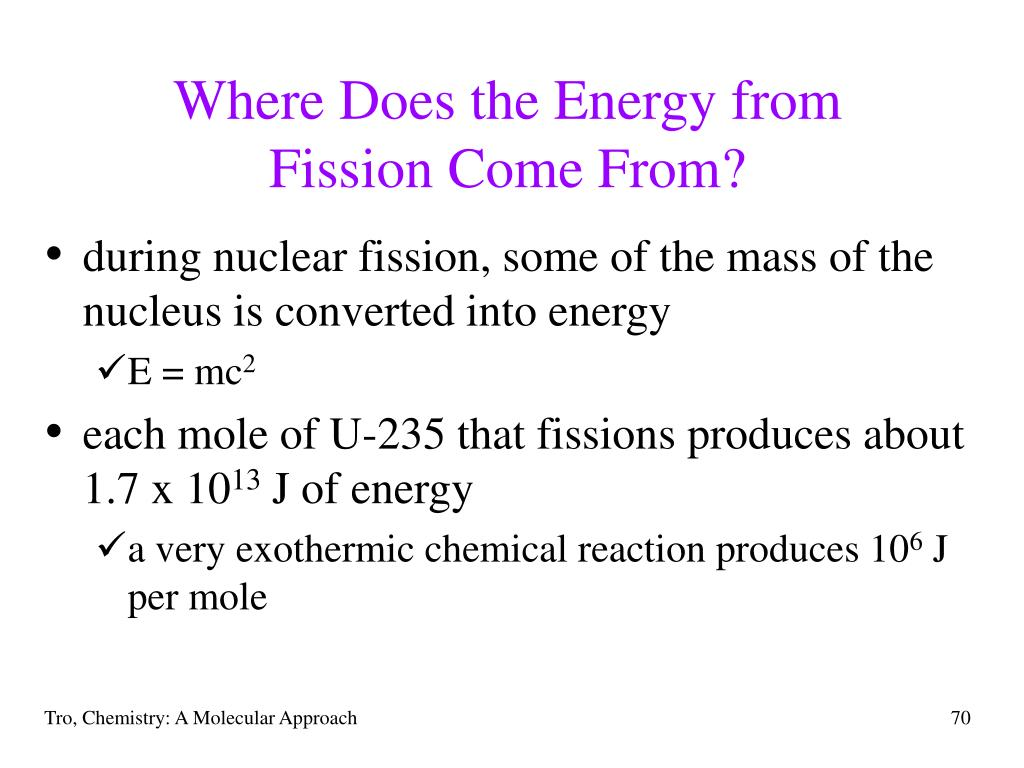 Where Does the Energy from