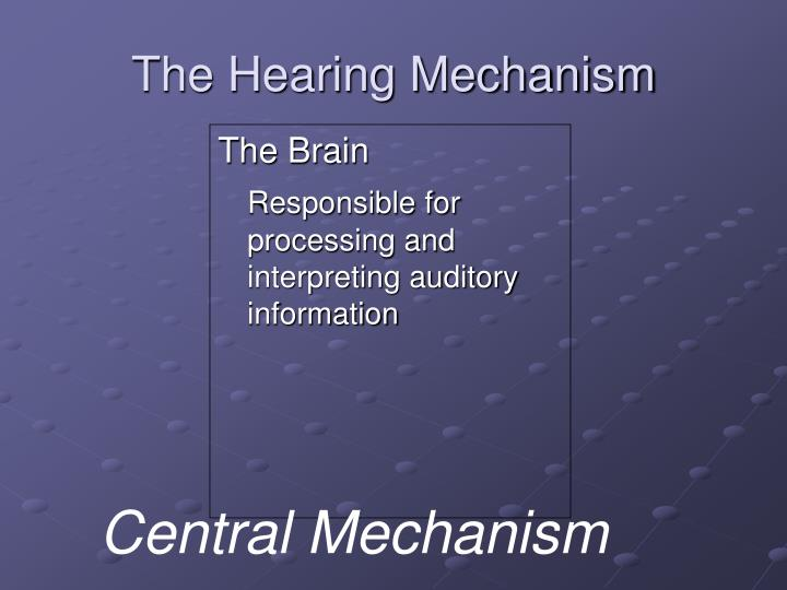 The hearing mechanism3