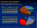 everolimus eluting stents