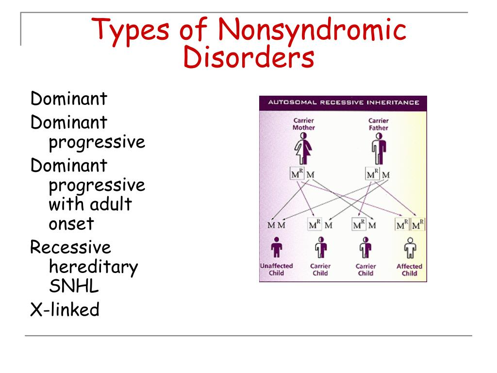 Types of Nonsyndromic Disorders