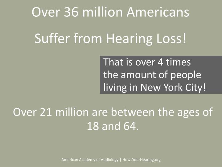 Over 36 million americans suffer from hearing loss