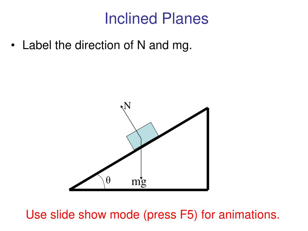 inclined planes l.
