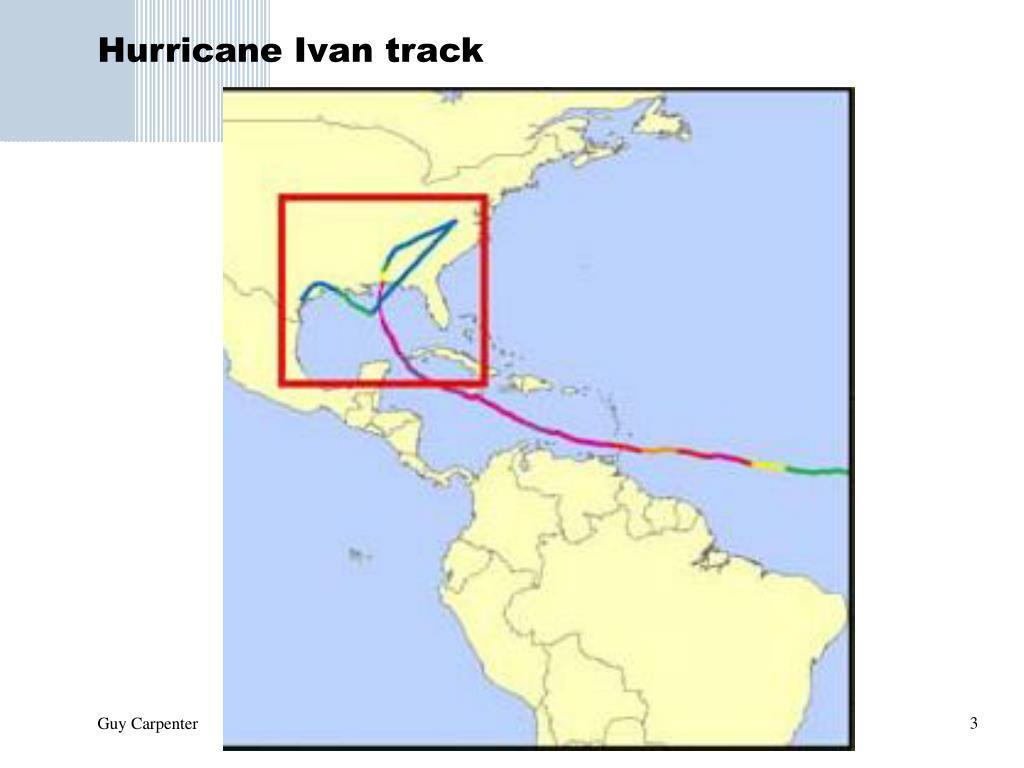 Hurricane Ivan track