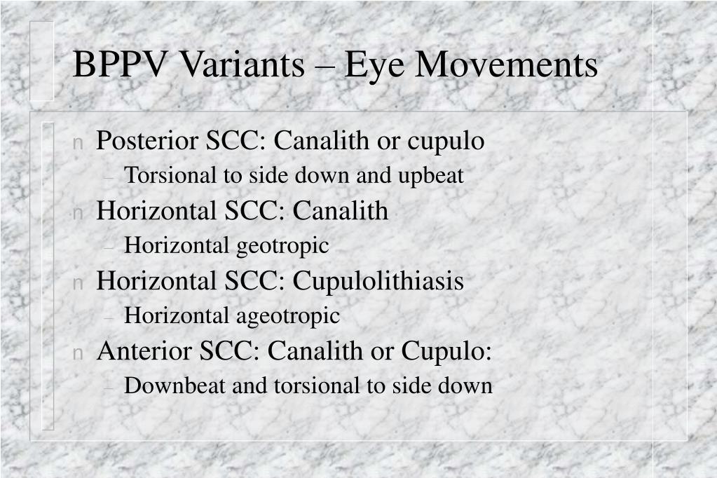 BPPV Variants – Eye Movements