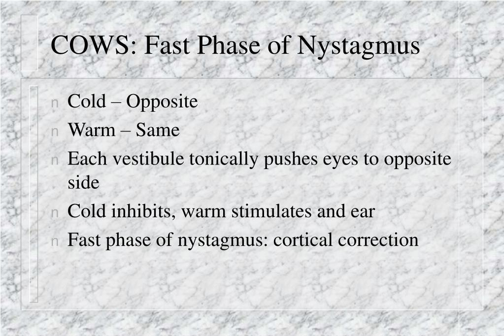 COWS: Fast Phase of Nystagmus