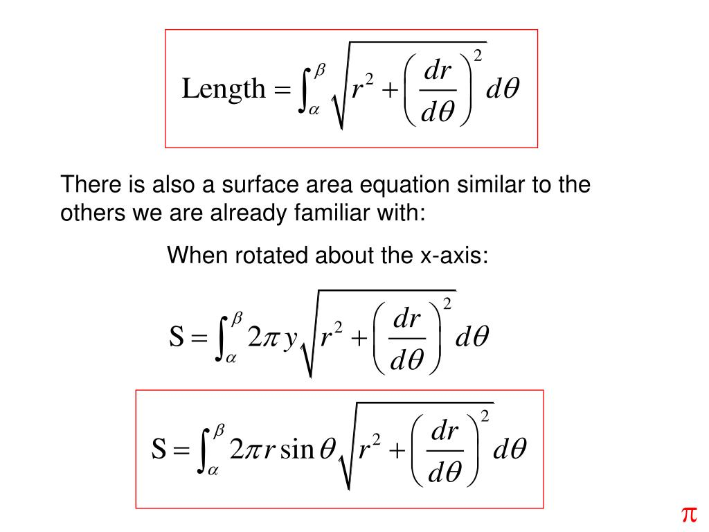 There is also a surface area equation similar to the others we are already familiar with: